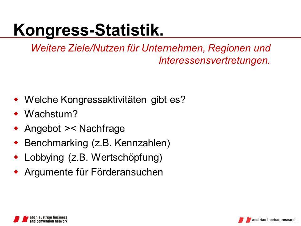 Kongress-Statistik. Weitere Ziele/Nutzen für Unternehmen, Regionen und Interessensvertretungen. Welche Kongressaktivitäten gibt es