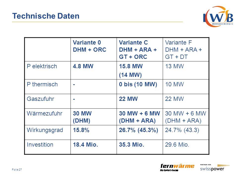 Technische Daten Variante 0 DHM + ORC Variante C DHM + ARA + GT + ORC
