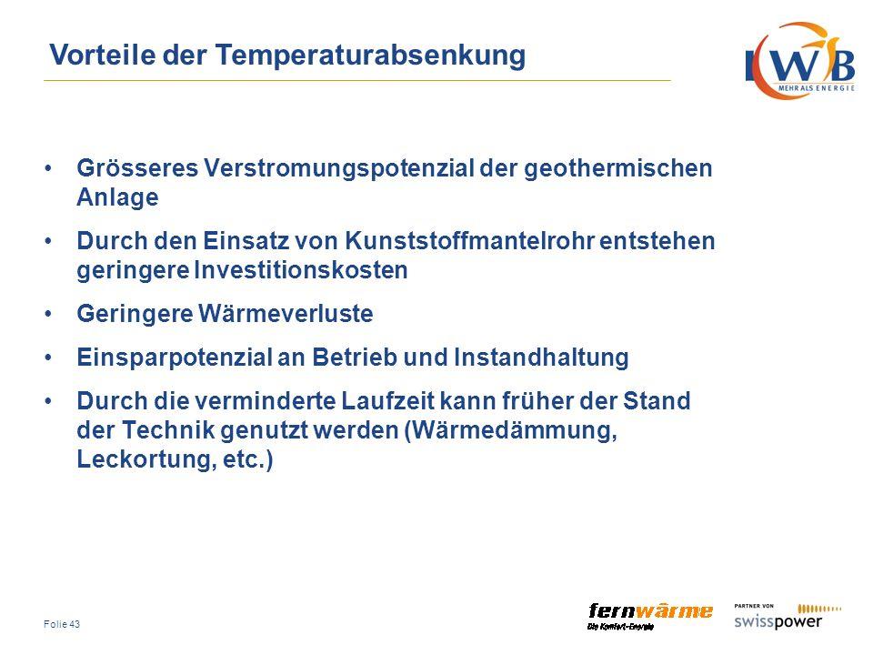 Vorteile der Temperaturabsenkung