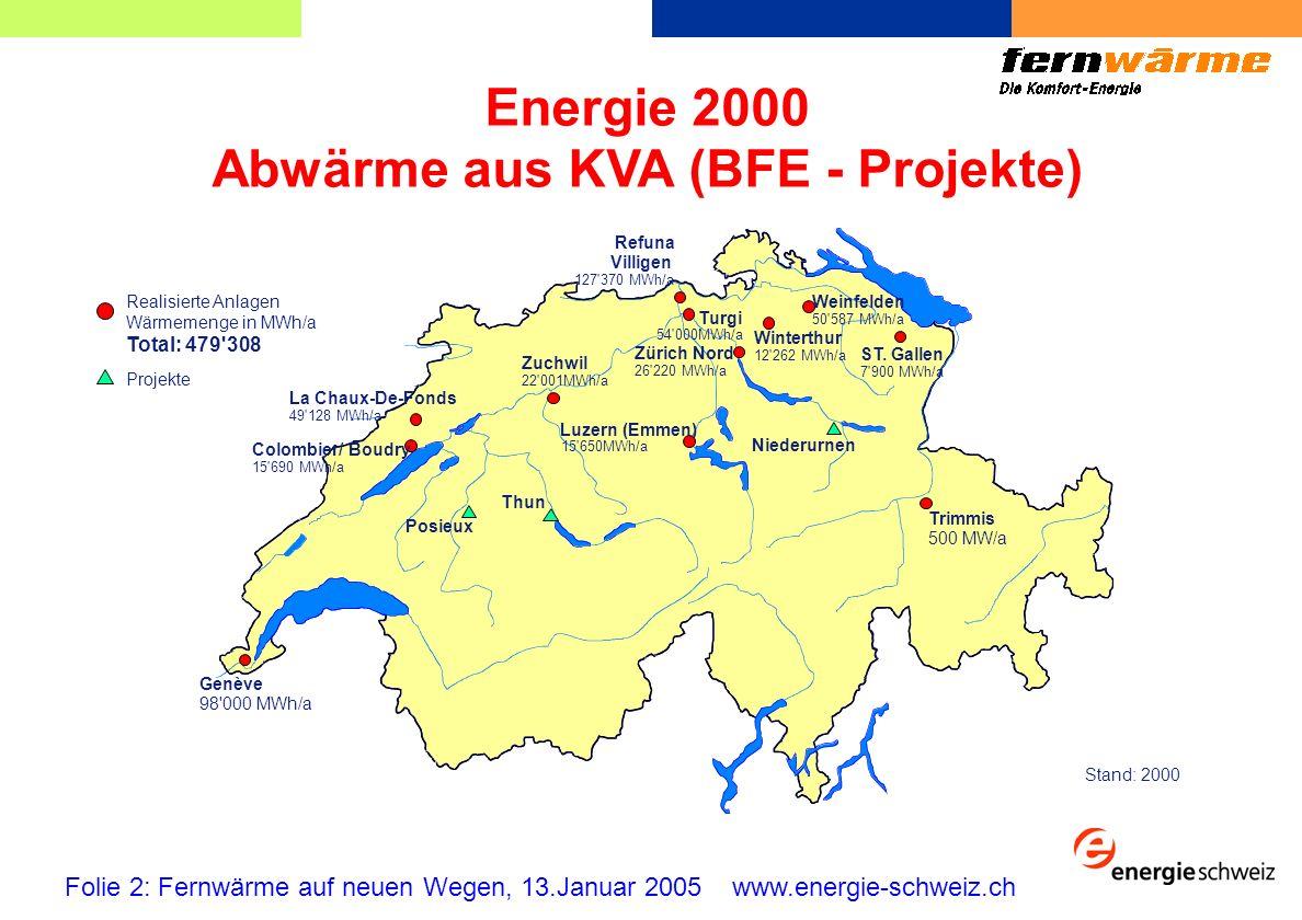 Abwärme aus KVA (BFE - Projekte)