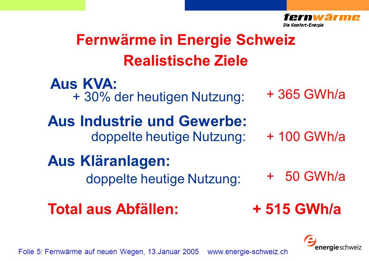 Fernwärme in Energie Schweiz