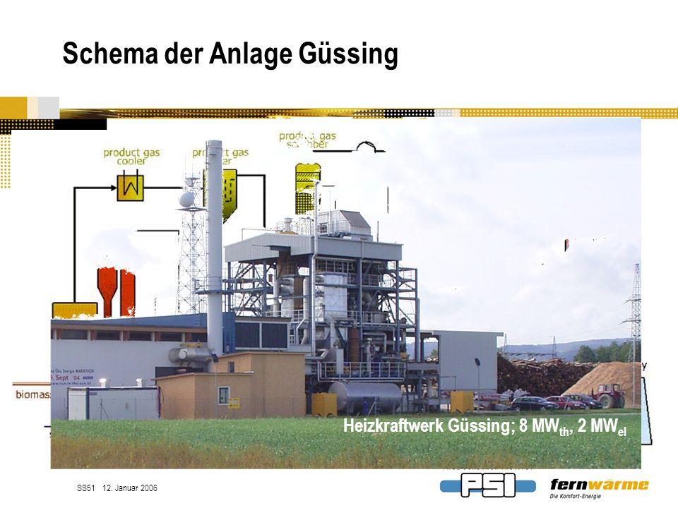 Schema der Anlage Güssing