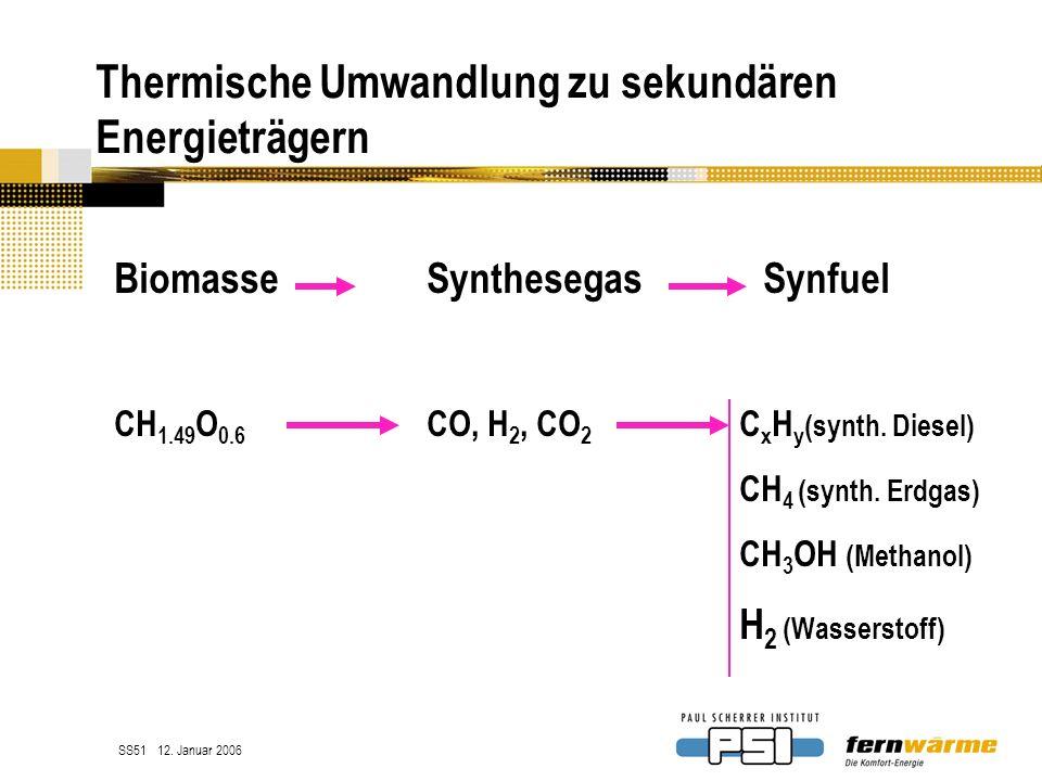 Thermische Umwandlung zu sekundären Energieträgern