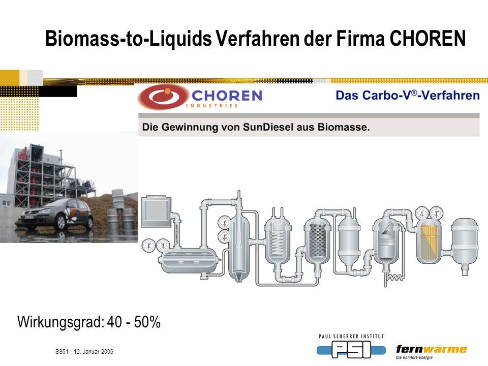 Biomass-to-Liquids Verfahren der Firma CHOREN