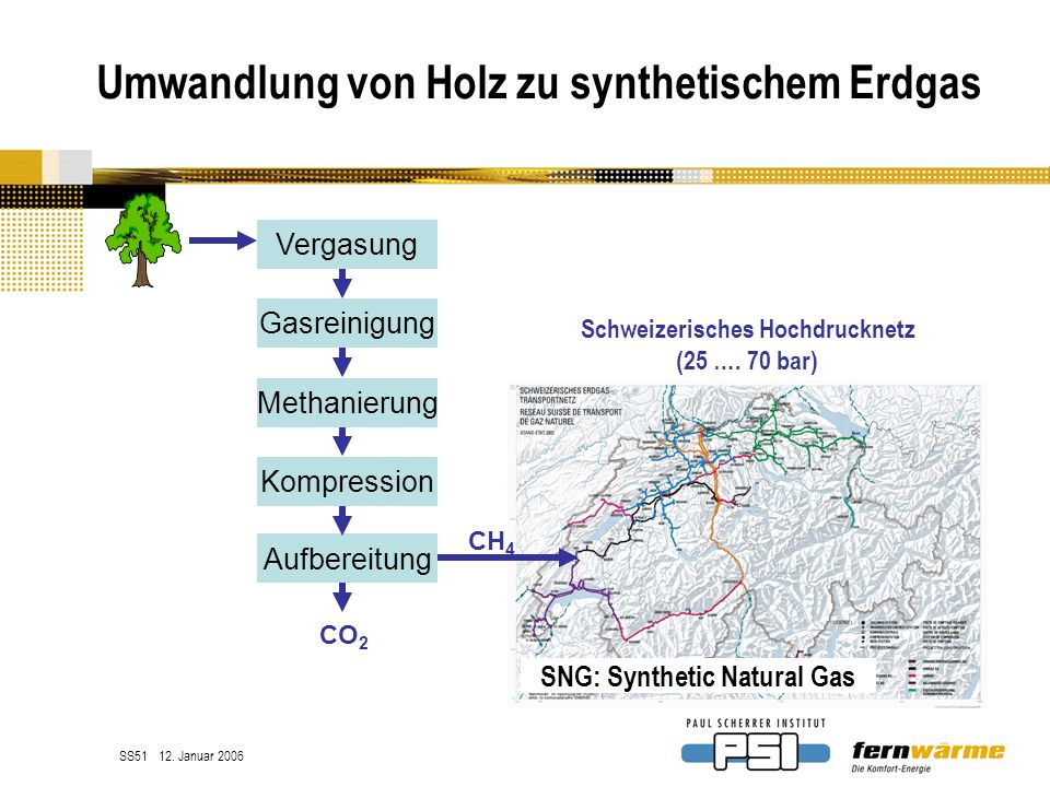 Umwandlung von Holz zu synthetischem Erdgas