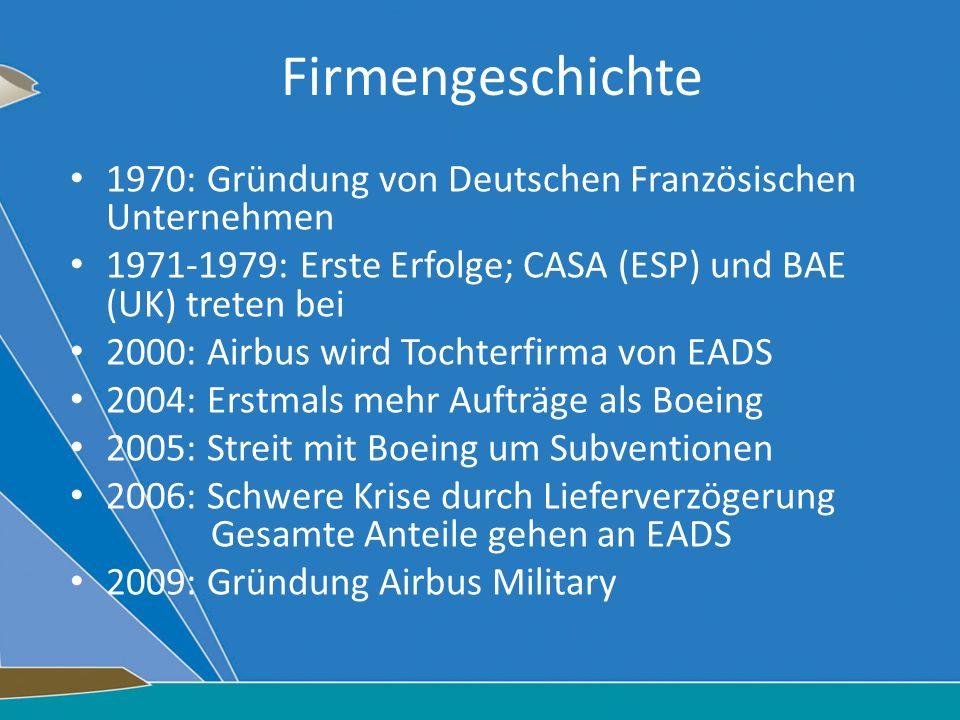 Firmengeschichte 1970: Gründung von Deutschen Französischen Unternehmen. 1971-1979: Erste Erfolge; CASA (ESP) und BAE (UK) treten bei.