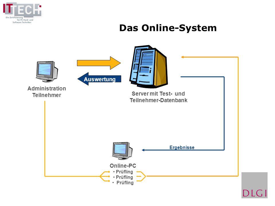 Server mit Test- und Teilnehmer-Datenbank