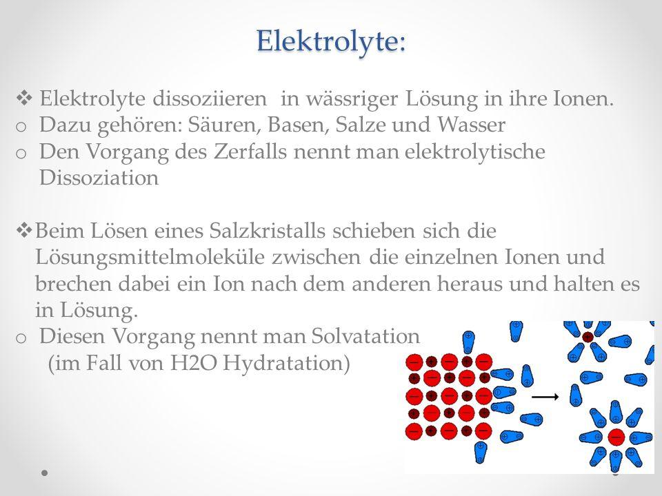 Elektrolyte: Elektrolyte dissoziieren in wässriger Lösung in ihre Ionen. Dazu gehören: Säuren, Basen, Salze und Wasser.