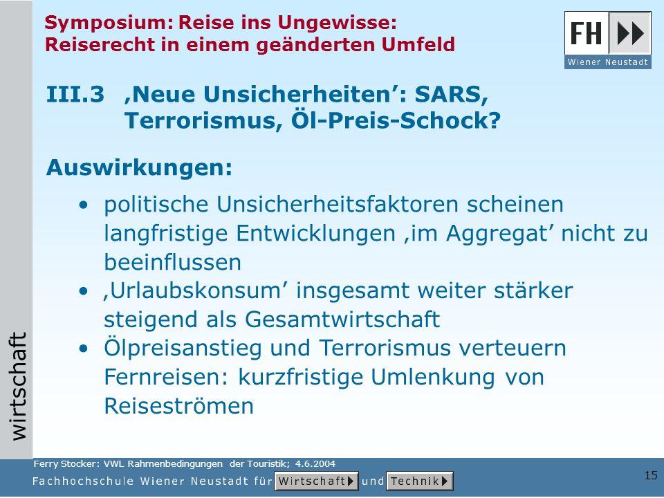 III.3 'Neue Unsicherheiten': SARS, Terrorismus, Öl-Preis-Schock