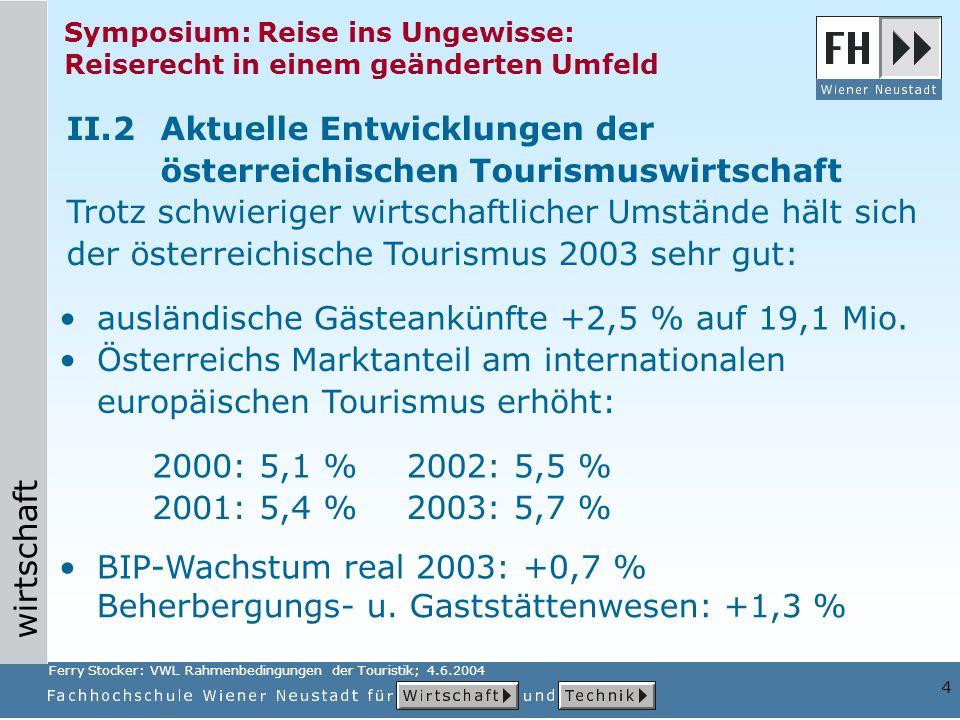 II.2 Aktuelle Entwicklungen der österreichischen Tourismuswirtschaft