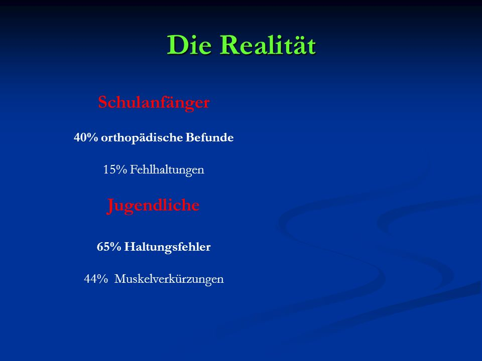 40% orthopädische Befunde