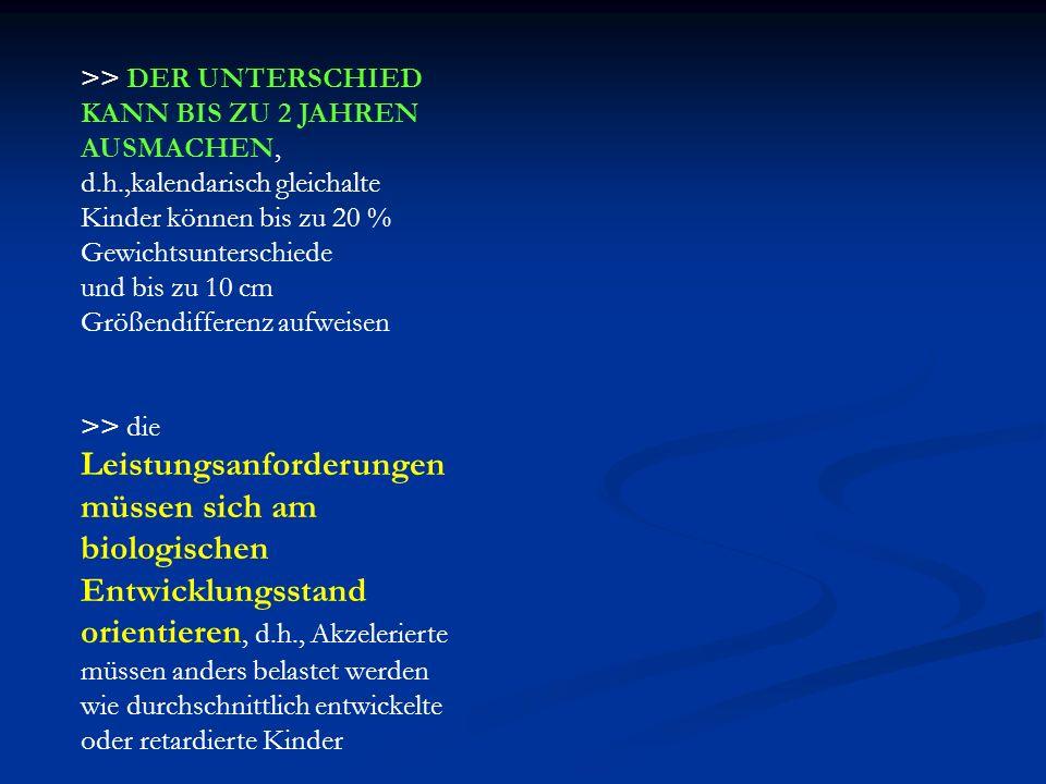 >> DER UNTERSCHIED KANN BIS ZU 2 JAHREN AUSMACHEN, d. h