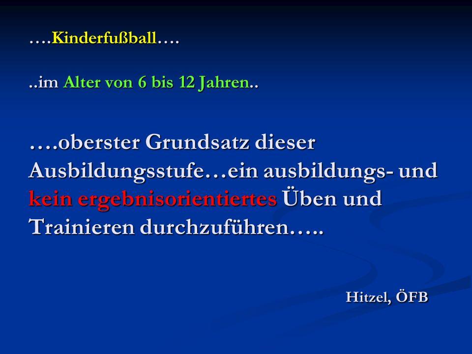 …. Kinderfußball…. im Alter von 6 bis 12 Jahren. …
