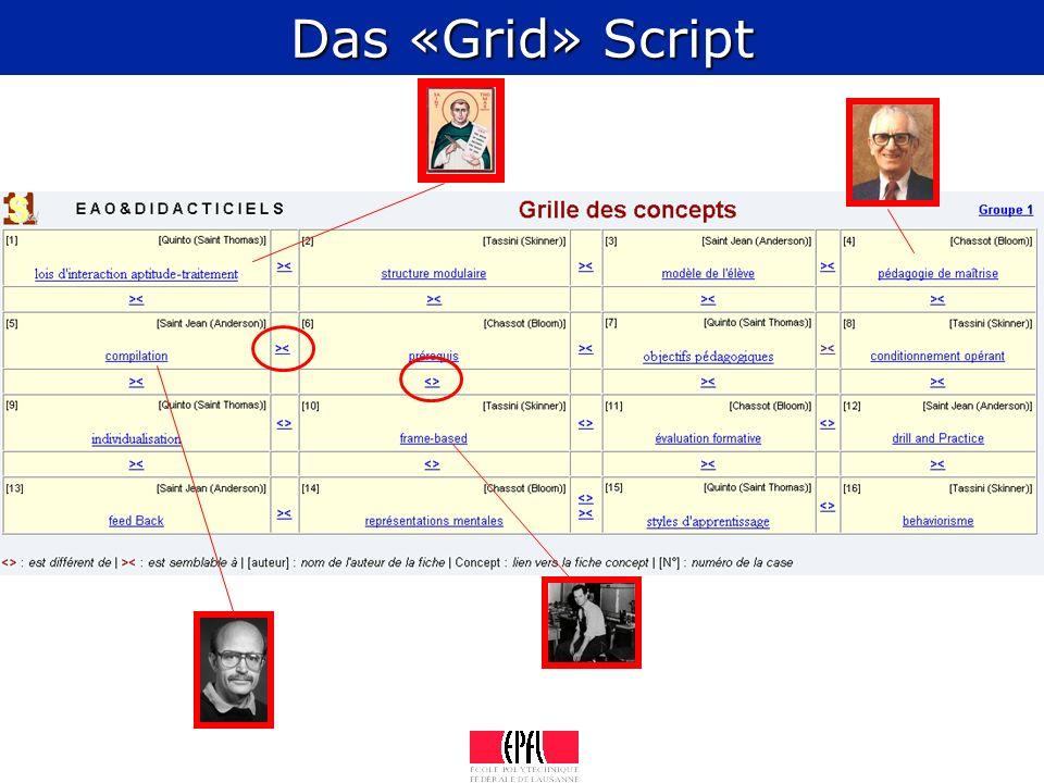 Das «Grid» Script