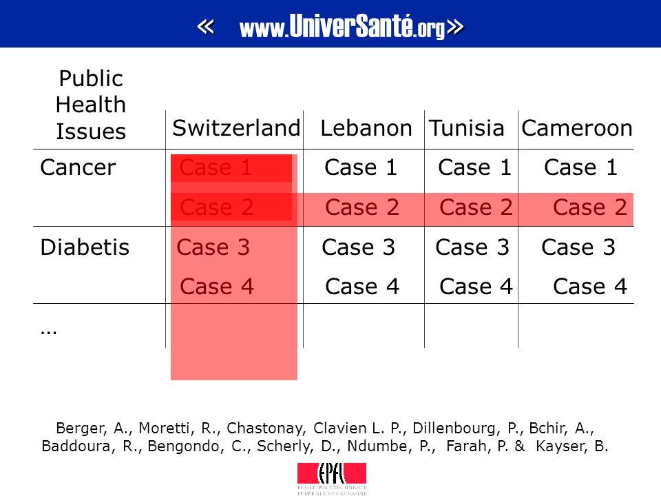 « www.UniverSanté.org» Public Health Issues