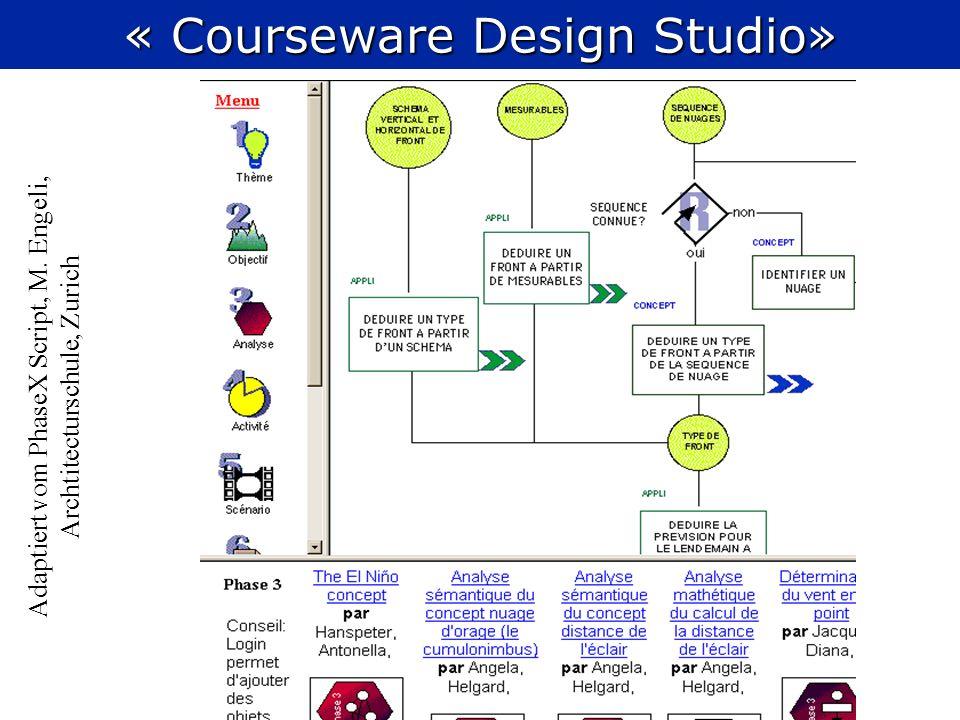 « Courseware Design Studio»