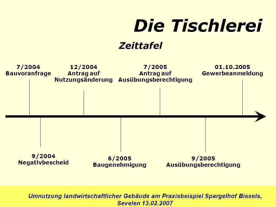 Die Tischlerei Zeittafel 7/2004 Bauvoranfrage