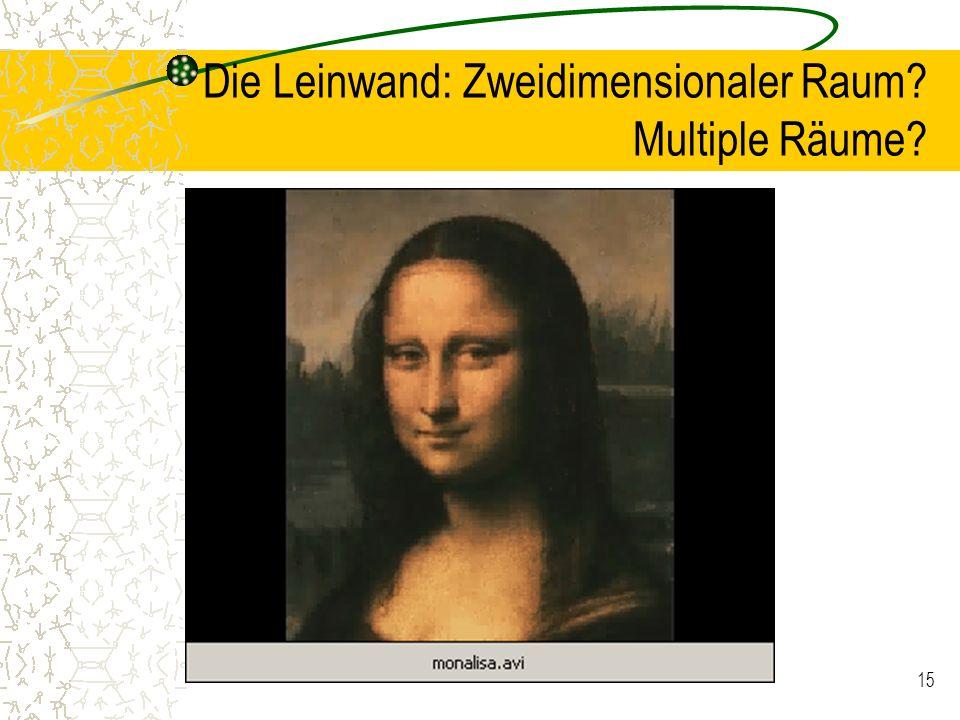 Die Leinwand: Zweidimensionaler Raum Multiple Räume