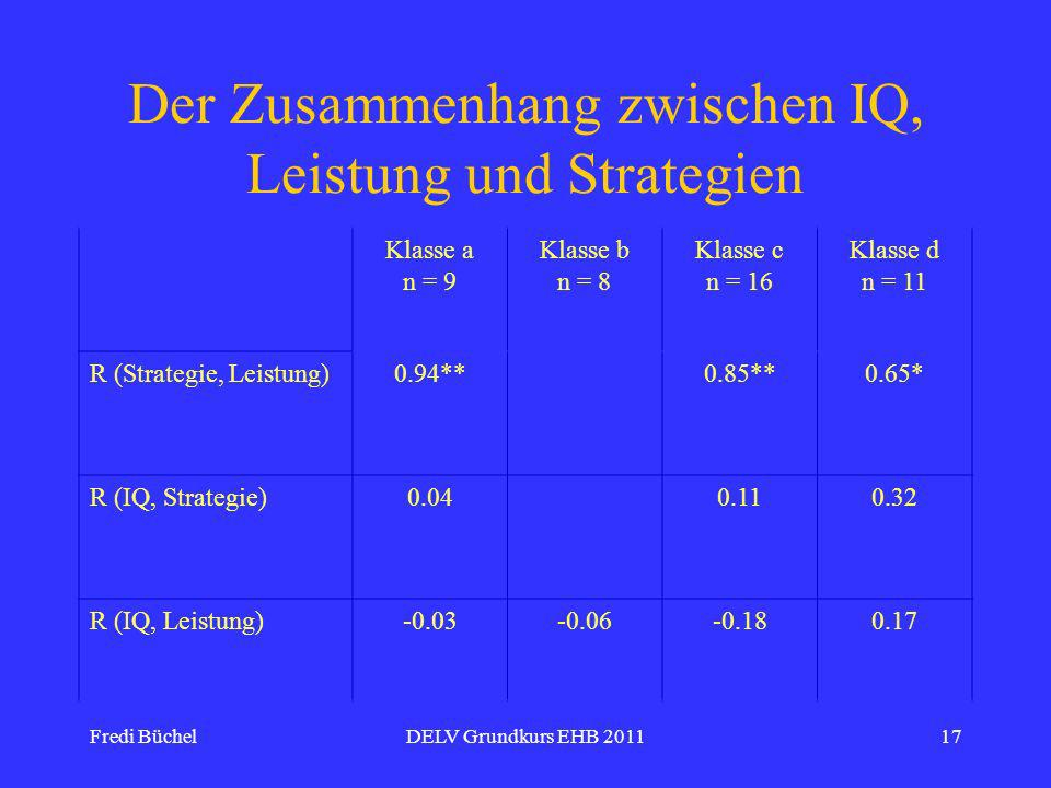 Der Zusammenhang zwischen IQ, Leistung und Strategien