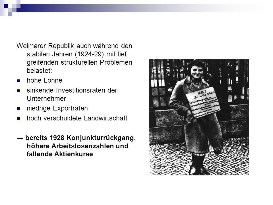 Weimarer Republik auch während den stabilen Jahren (1924-29) mit tief greifenden strukturellen Problemen belastet: