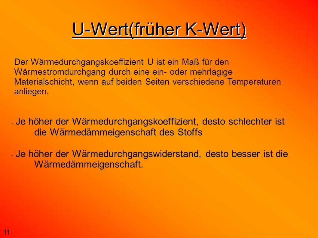 U-Wert(früher K-Wert)