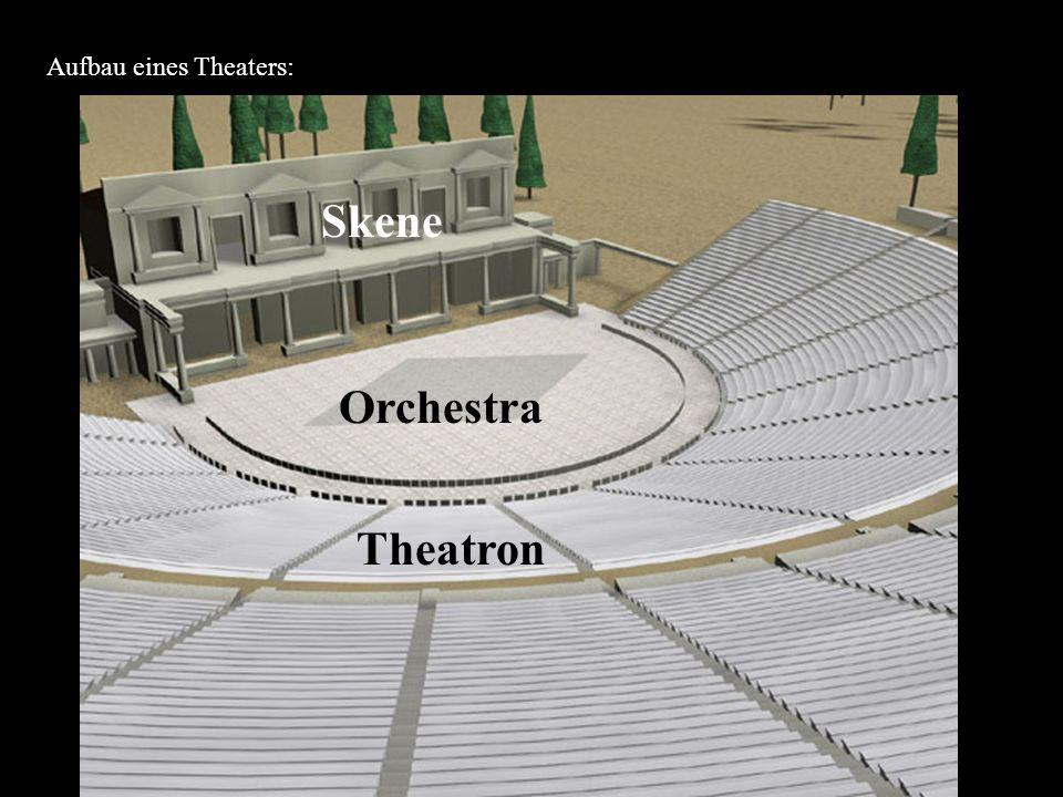 Aufbau eines Theaters: