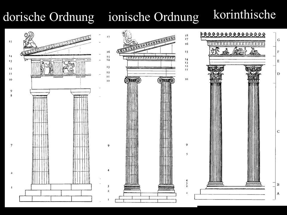 korinthische dorische Ordnung ionische Ordnung