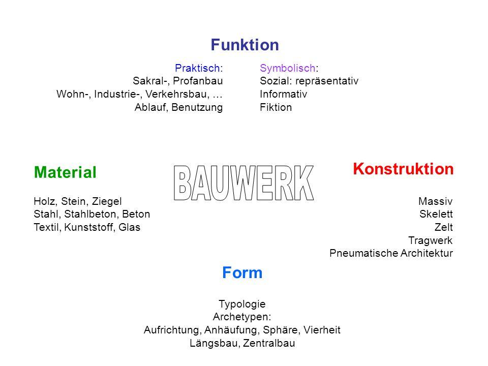 BAUWERK Funktion Konstruktion Material Form Praktisch: