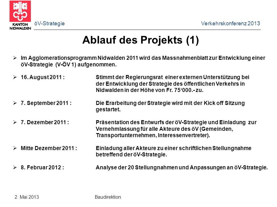 Ablauf des Projekts (1) öV-Strategie Verkehrskonferenz 2013