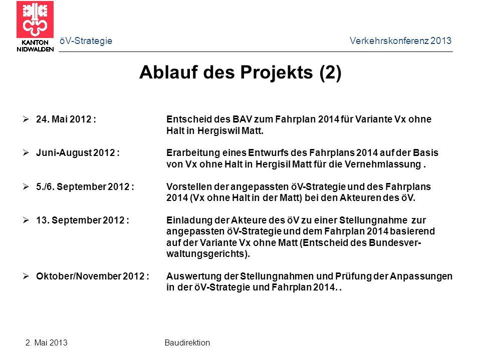 Ablauf des Projekts (2) öV-Strategie Verkehrskonferenz 2013