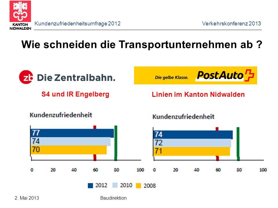 Wie schneiden die Transportunternehmen ab