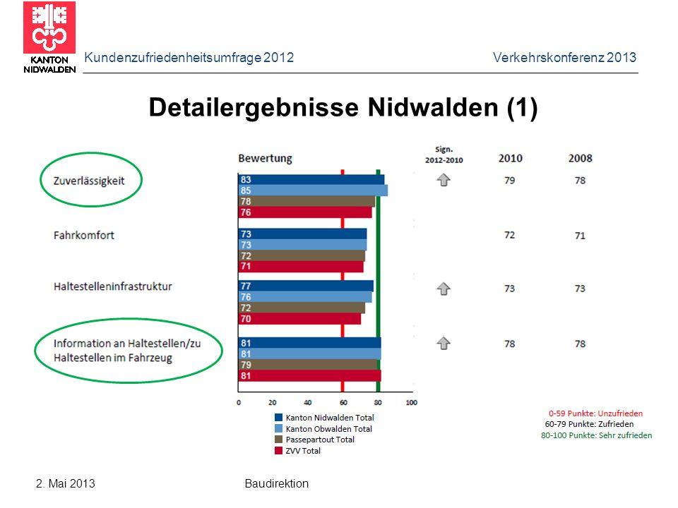 Detailergebnisse Nidwalden (1)