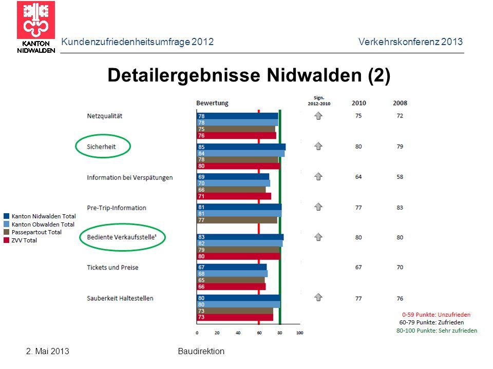 Detailergebnisse Nidwalden (2)