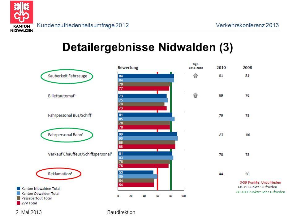 Detailergebnisse Nidwalden (3)