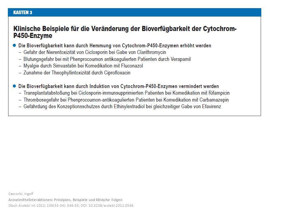 Cascorbi, Ingolf Arzneimittelinteraktionen: Prinzipien, Beispiele und klinische Folgen.