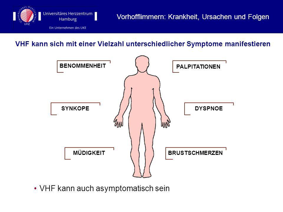 Vorhofflimmern: Krankheit, Ursachen und Folgen