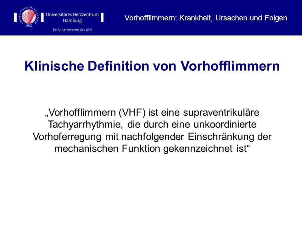 Klinische Definition von Vorhofflimmern