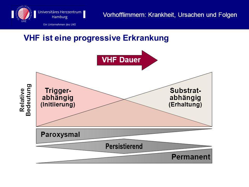 VHF ist eine progressive Erkrankung