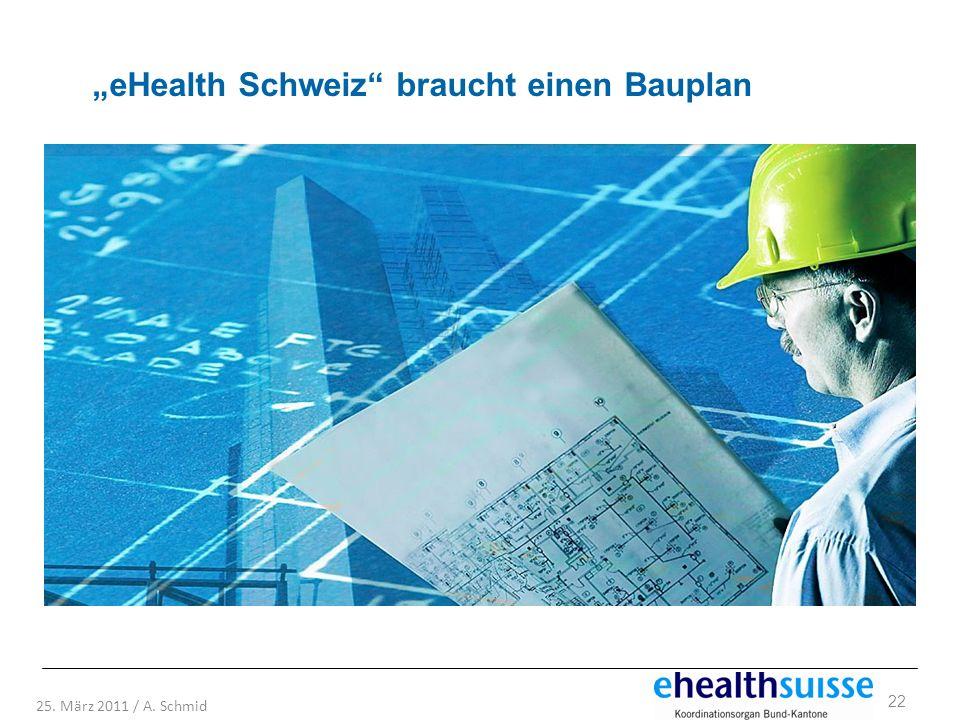 """""""eHealth Schweiz braucht einen Bauplan"""
