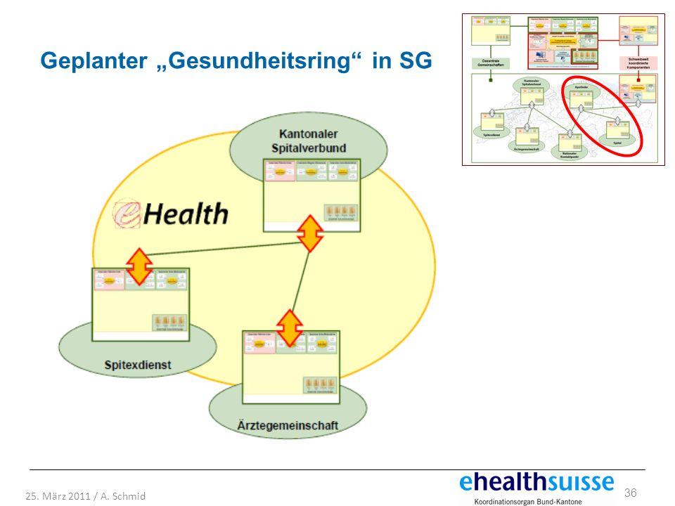 "Geplanter ""Gesundheitsring in SG"