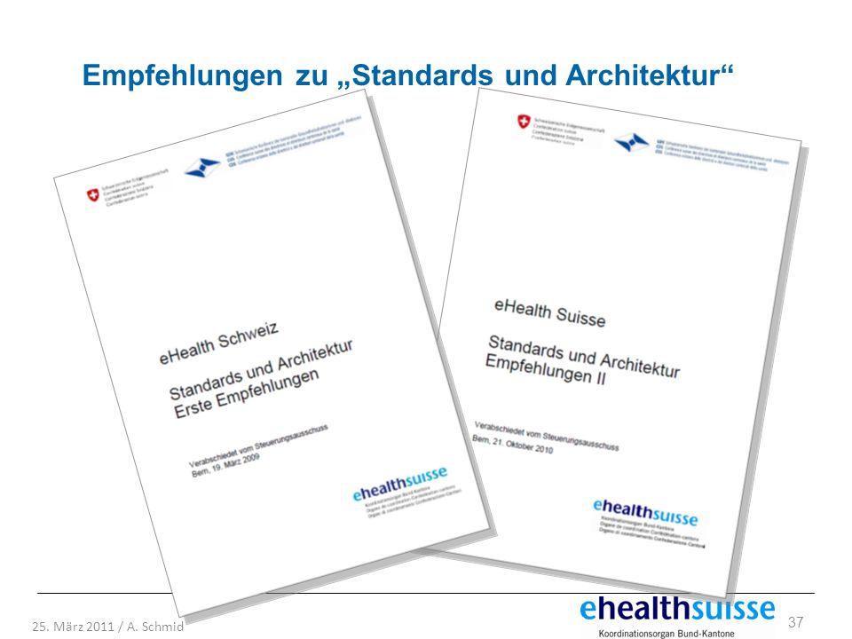 """Empfehlungen zu """"Standards und Architektur"""