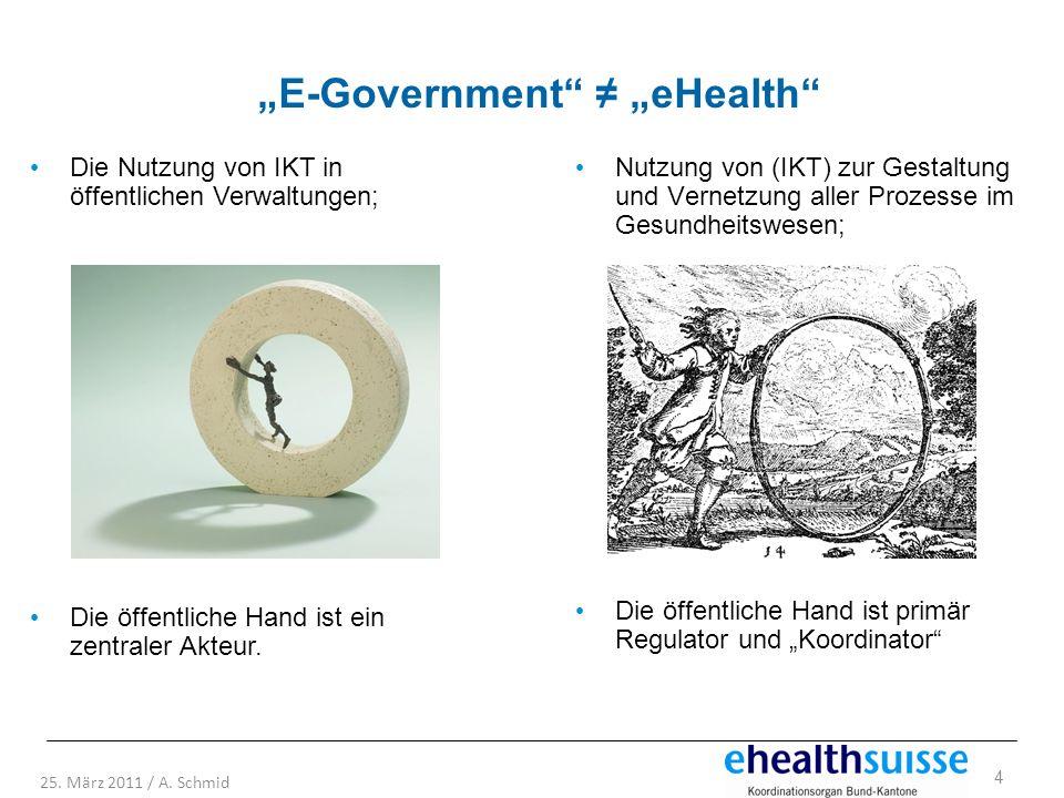 """E-Government ≠ ""eHealth"