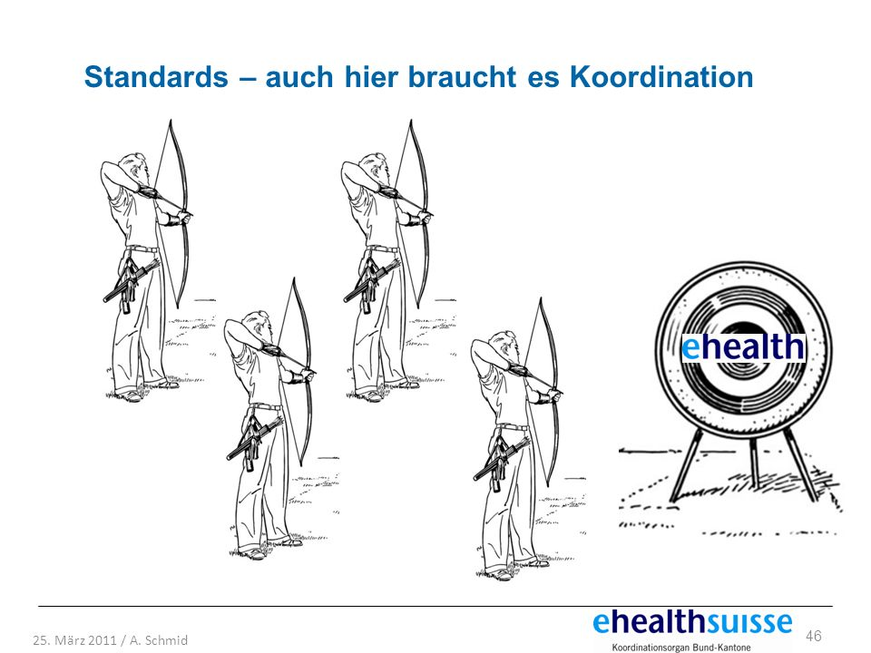 Standards – auch hier braucht es Koordination