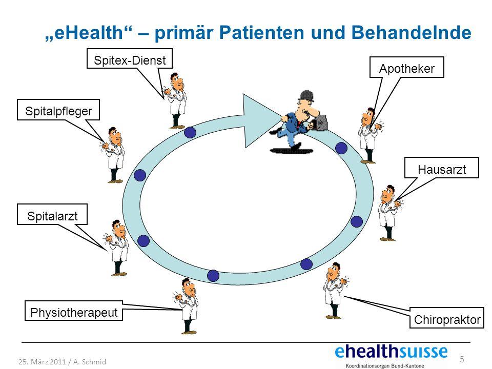 """""""eHealth – primär Patienten und Behandelnde"""