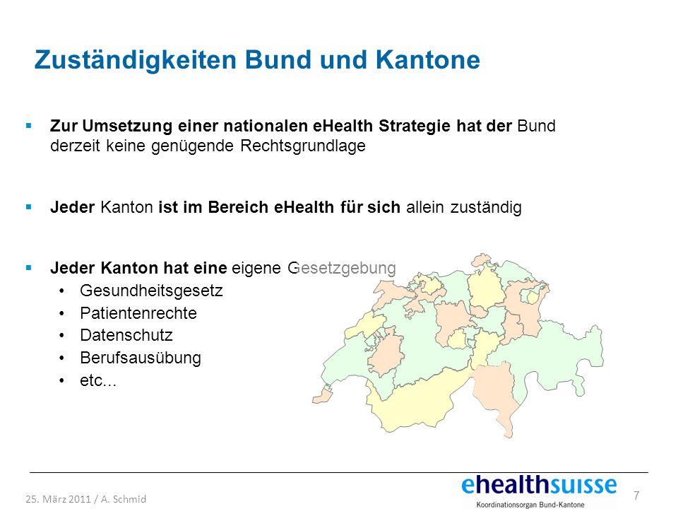 Zuständigkeiten Bund und Kantone