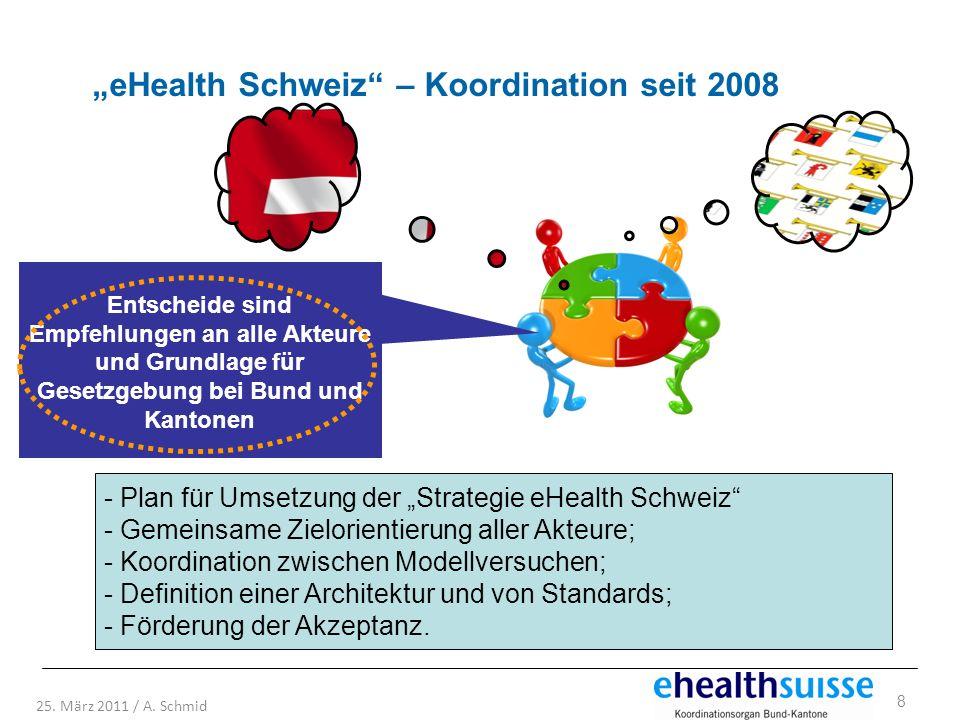 """""""eHealth Schweiz – Koordination seit 2008"""
