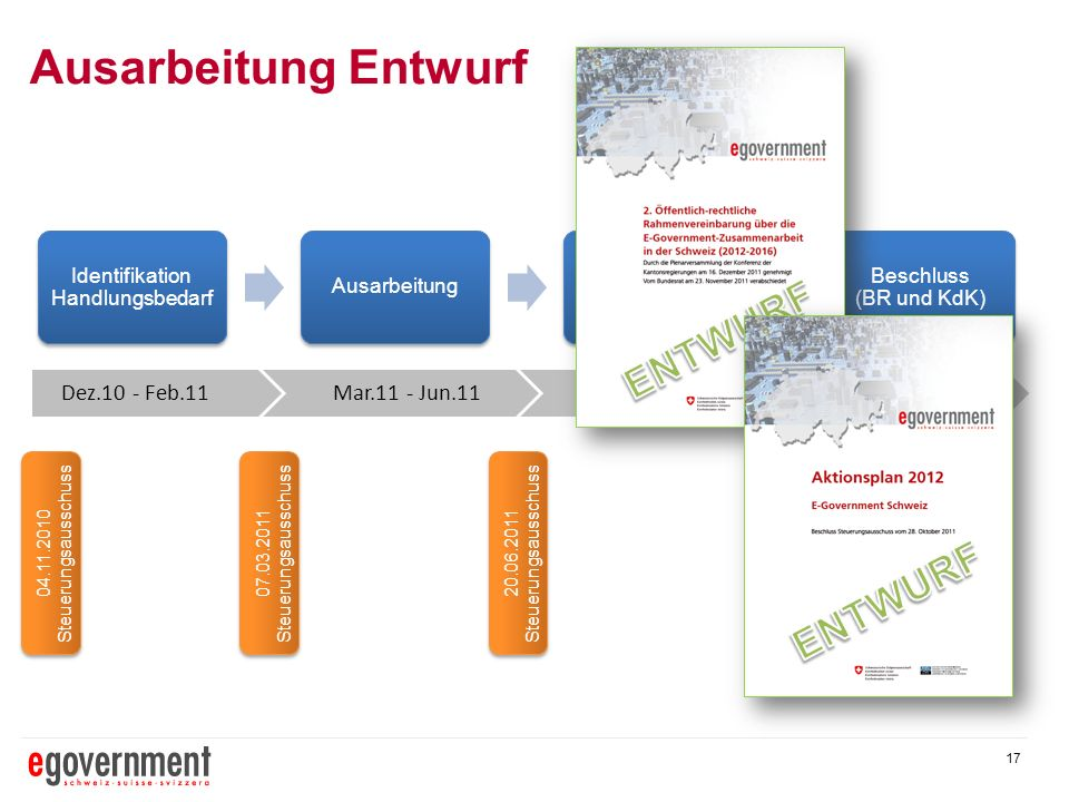 Ausarbeitung Entwurf ENTWURF ENTWURF Dez.10 - Feb.11 Mar.11 - Jun.11