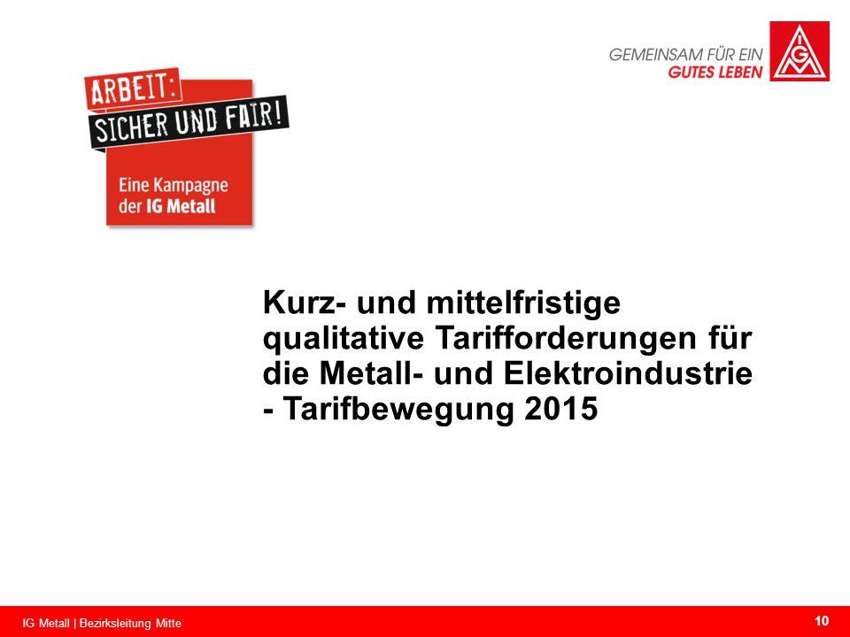 Kurz- und mittelfristige qualitative Tarifforderungen für die Metall- und Elektroindustrie - Tarifbewegung 2015