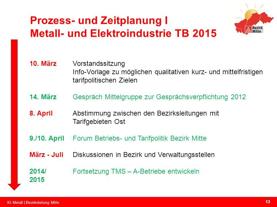 Prozess- und Zeitplanung I Metall- und Elektroindustrie TB 2015