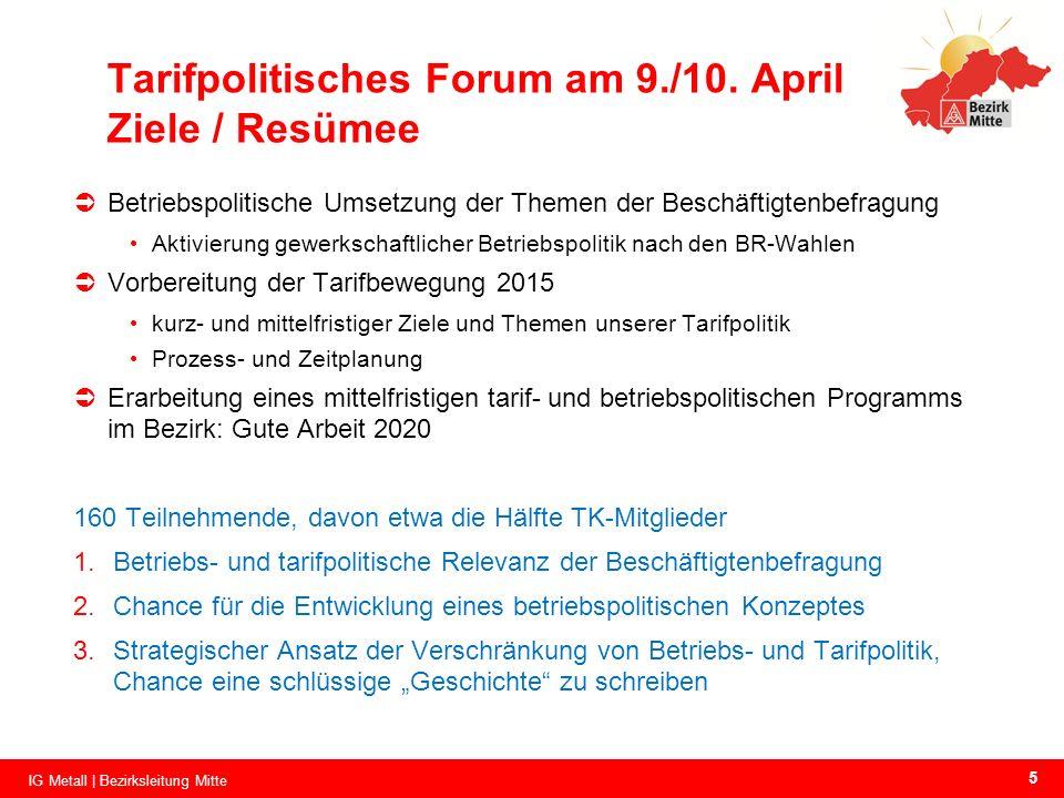 Tarifpolitisches Forum am 9./10. April Ziele / Resümee